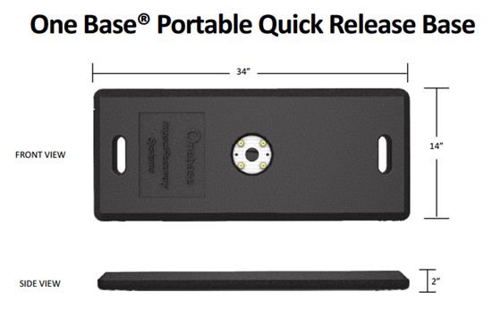 Picture of One Base Portable IRS