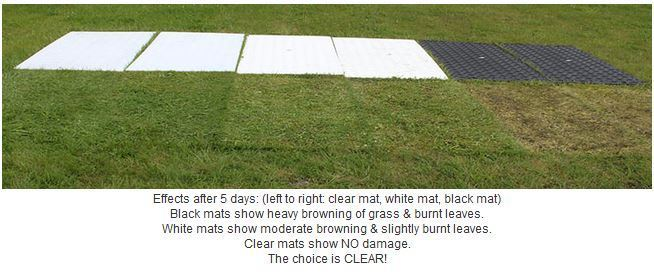 Picture of Clear Alturnamat 8'x4' CM48 -Ground Protection Mat (Only 20 Left at this Price)